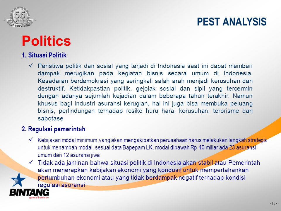 Politics PEST ANALYSIS 1. Situasi Politik 2. Regulasi pemerintah