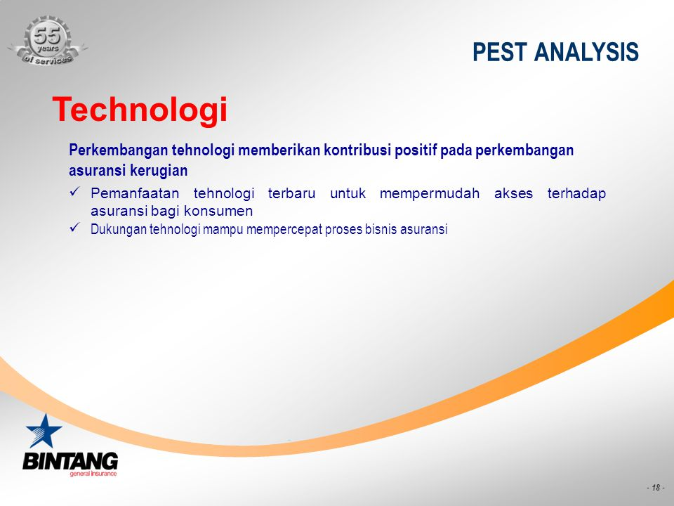 Technologi PEST ANALYSIS