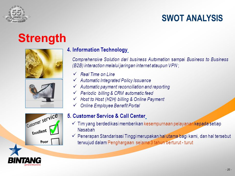 Strength SWOT ANALYSIS 4. Information Technology