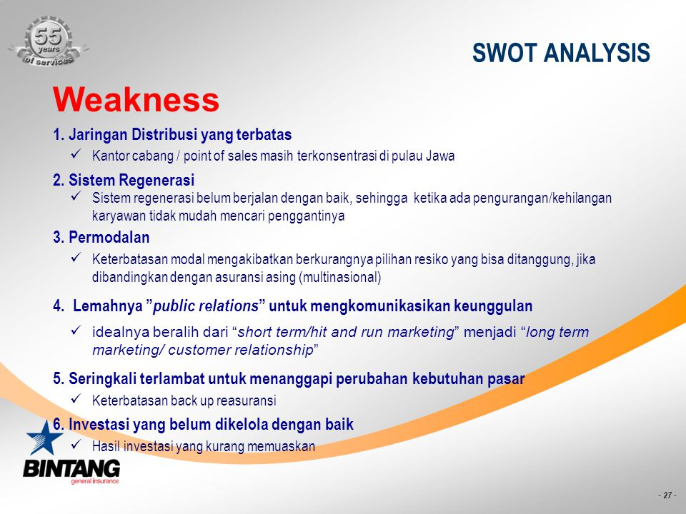 Weakness SWOT ANALYSIS 1. Jaringan Distribusi yang terbatas