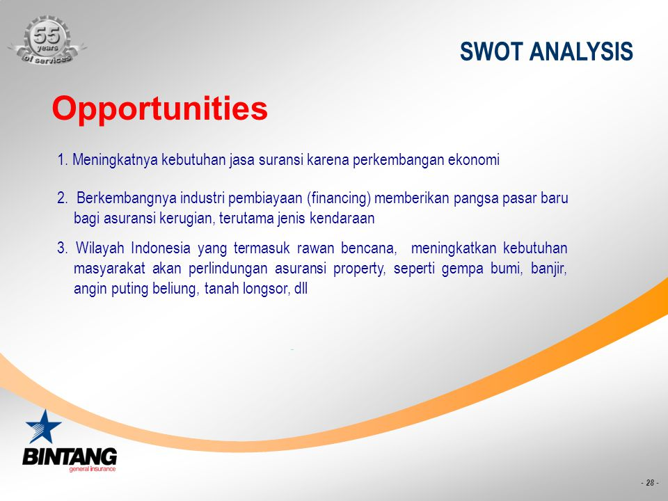 Opportunities SWOT ANALYSIS
