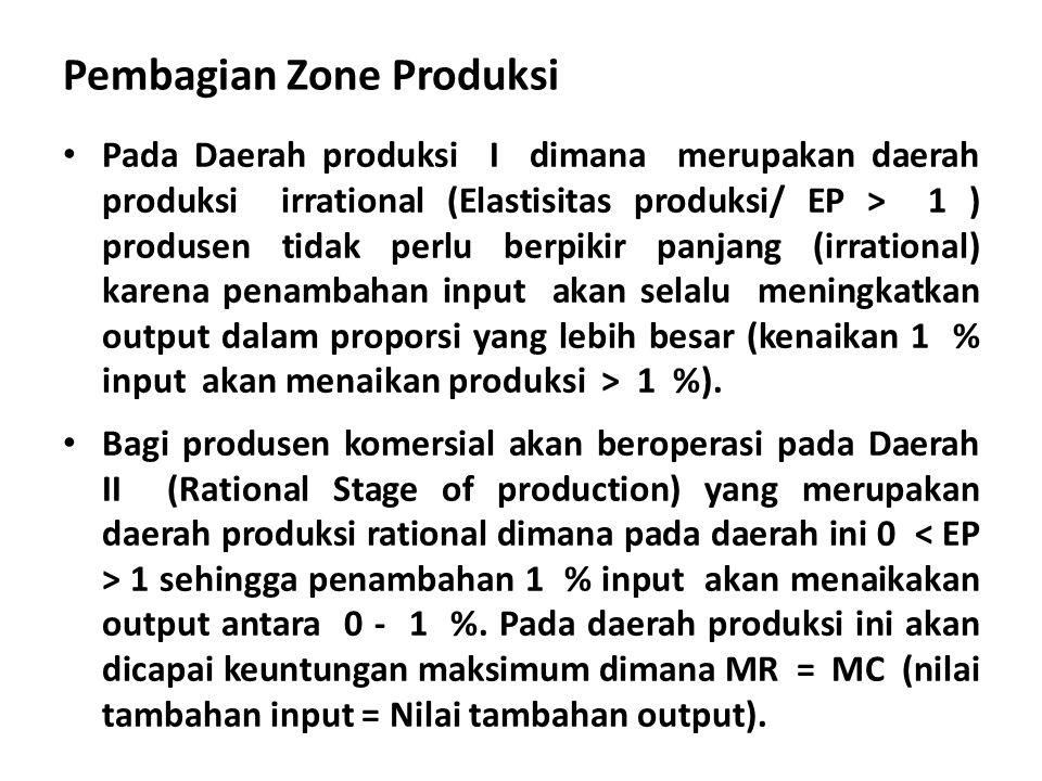 Pembagian Zone Produksi