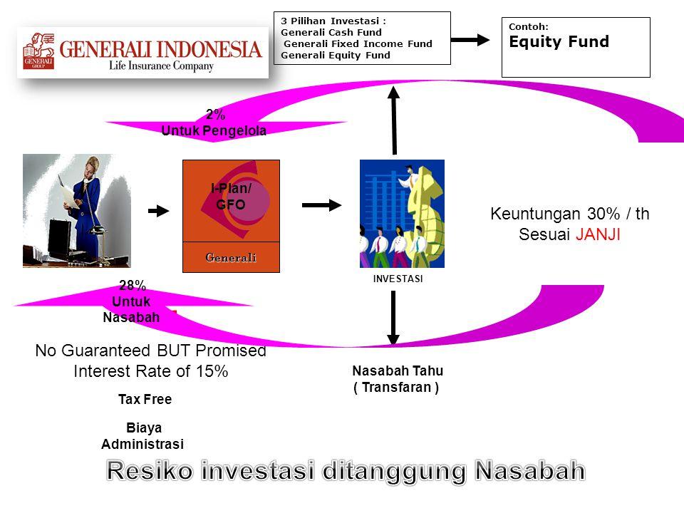 Resiko investasi ditanggung Nasabah