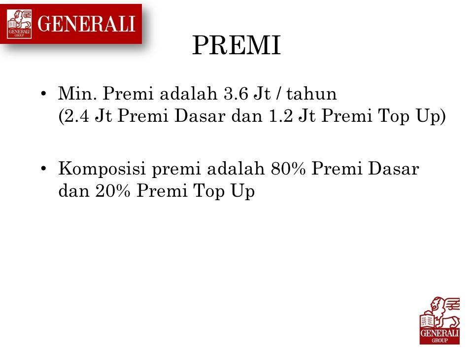 PREMI Min. Premi adalah 3.6 Jt / tahun (2.4 Jt Premi Dasar dan 1.2 Jt Premi Top Up)
