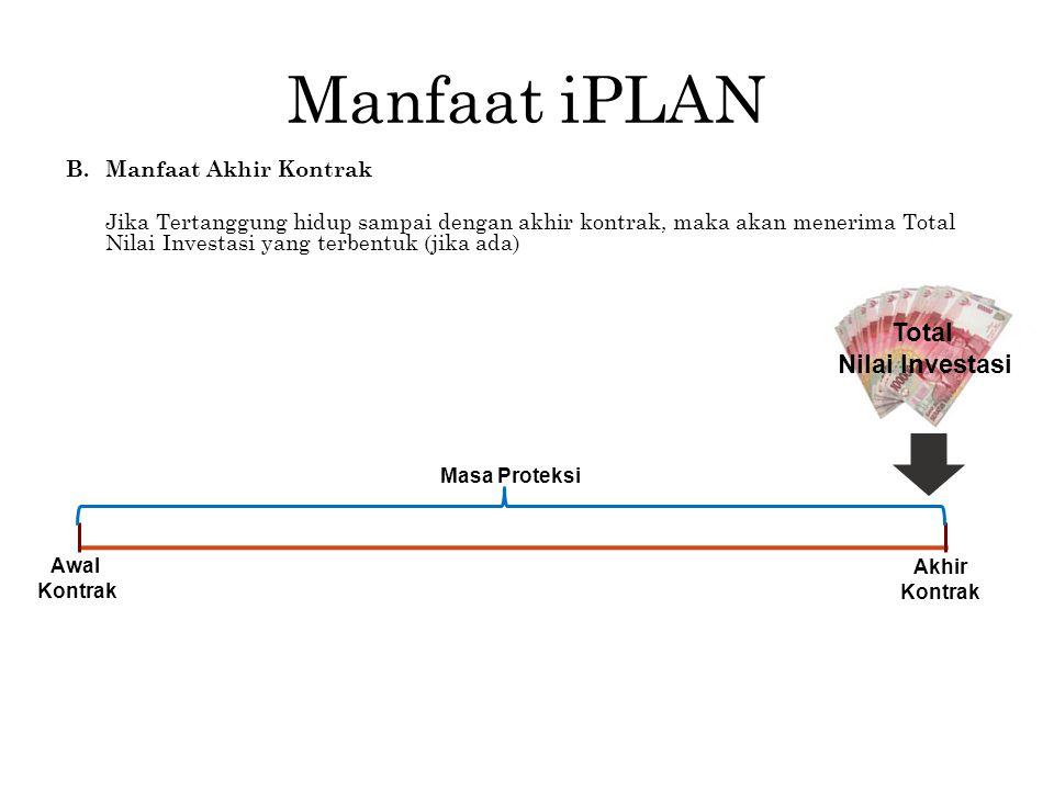 Manfaat iPLAN Total Nilai Investasi Manfaat Akhir Kontrak