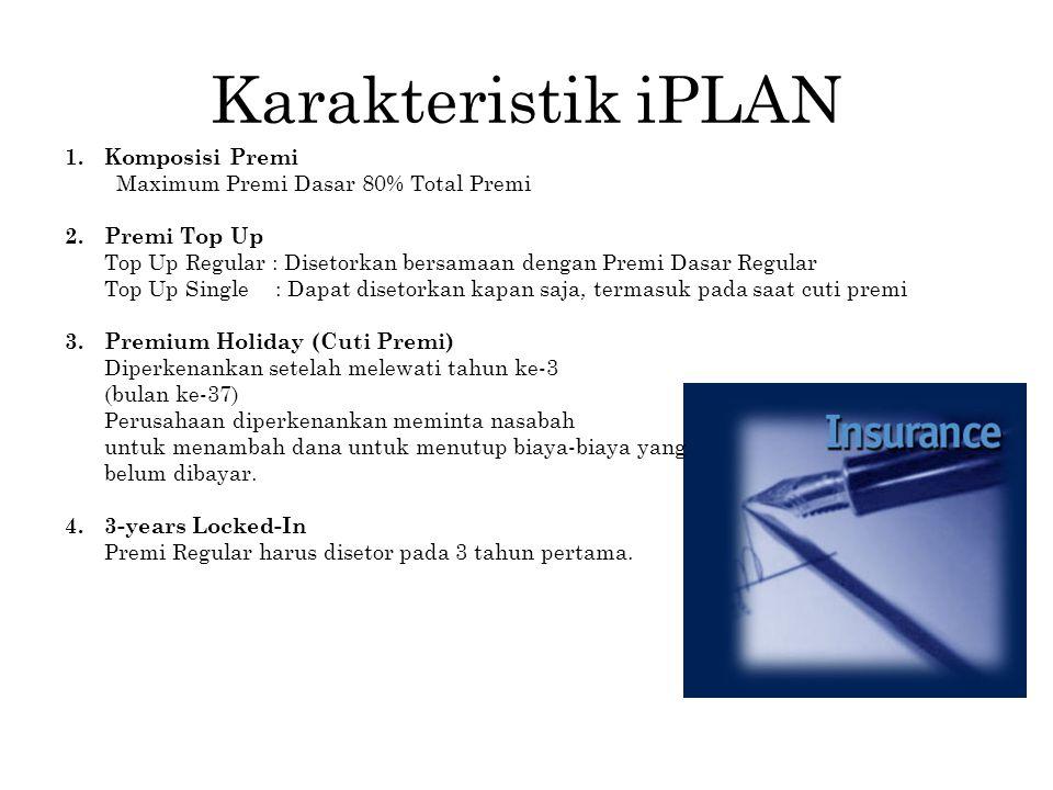 Karakteristik iPLAN Komposisi Premi