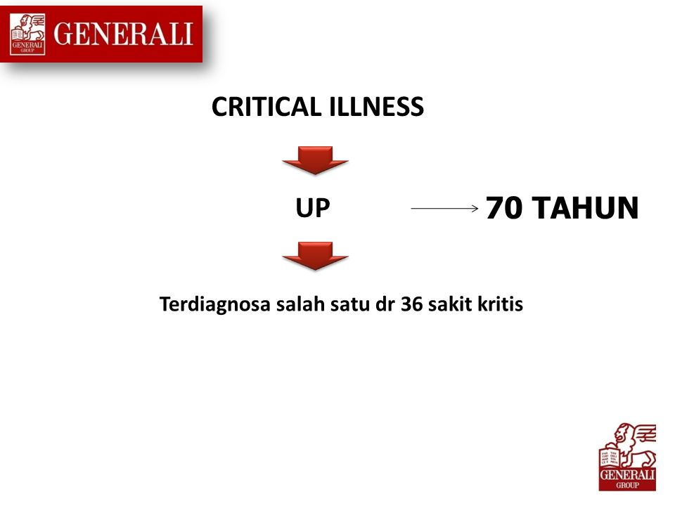 CRITICAL ILLNESS UP 70 TAHUN Terdiagnosa salah satu dr 36 sakit kritis