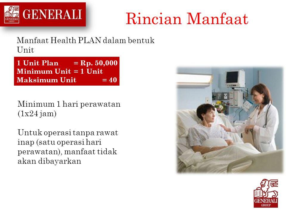 Rincian Manfaat Manfaat Health PLAN dalam bentuk Unit