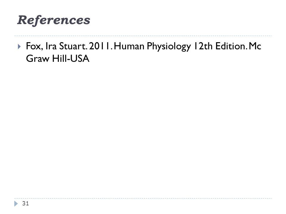 References Fox, Ira Stuart. 2011. Human Physiology 12th Edition. Mc Graw Hill-USA
