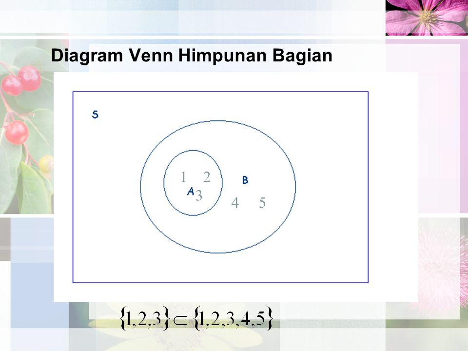 Diagram Venn Himpunan Bagian