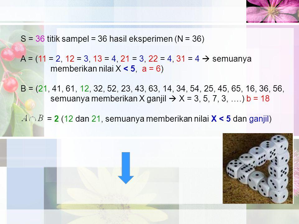 S = 36 titik sampel = 36 hasil eksperimen (N = 36)