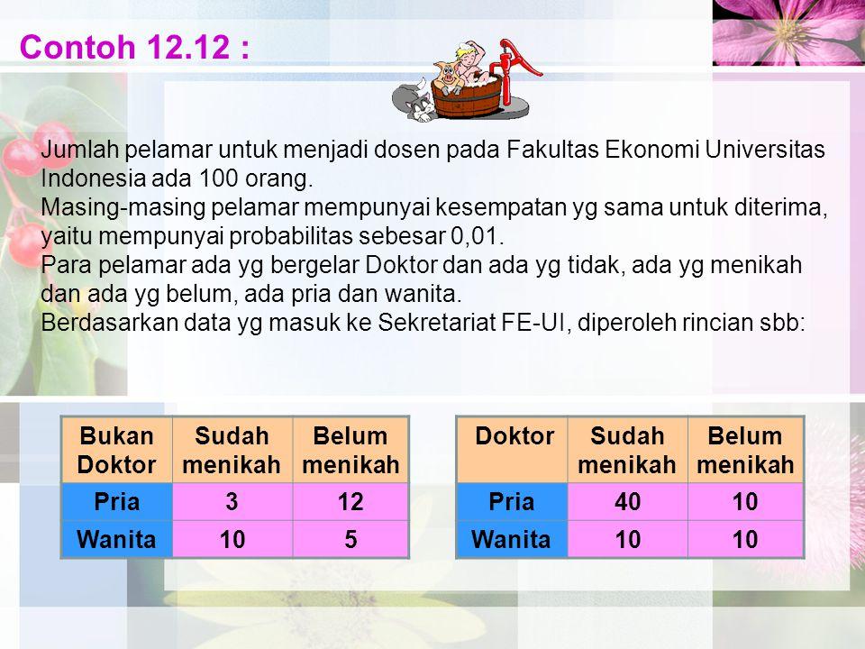 Contoh 12.12 : Jumlah pelamar untuk menjadi dosen pada Fakultas Ekonomi Universitas Indonesia ada 100 orang.