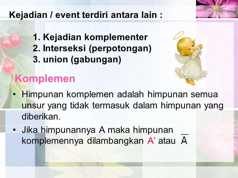 Komplemen Kejadian / event terdiri antara lain :