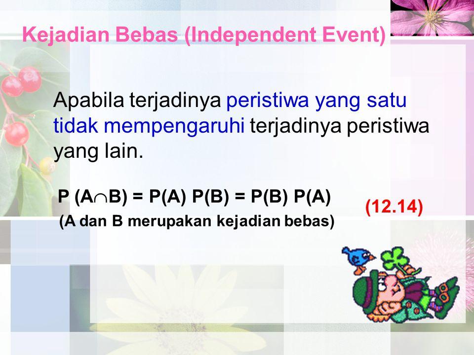 Kejadian Bebas (Independent Event)