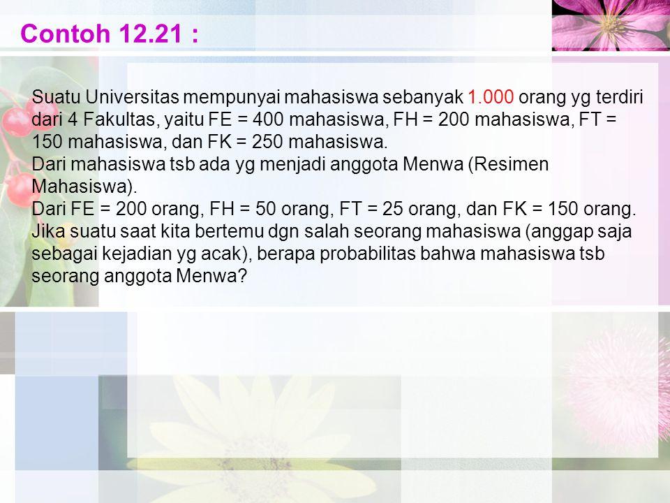 Contoh 12.21 :