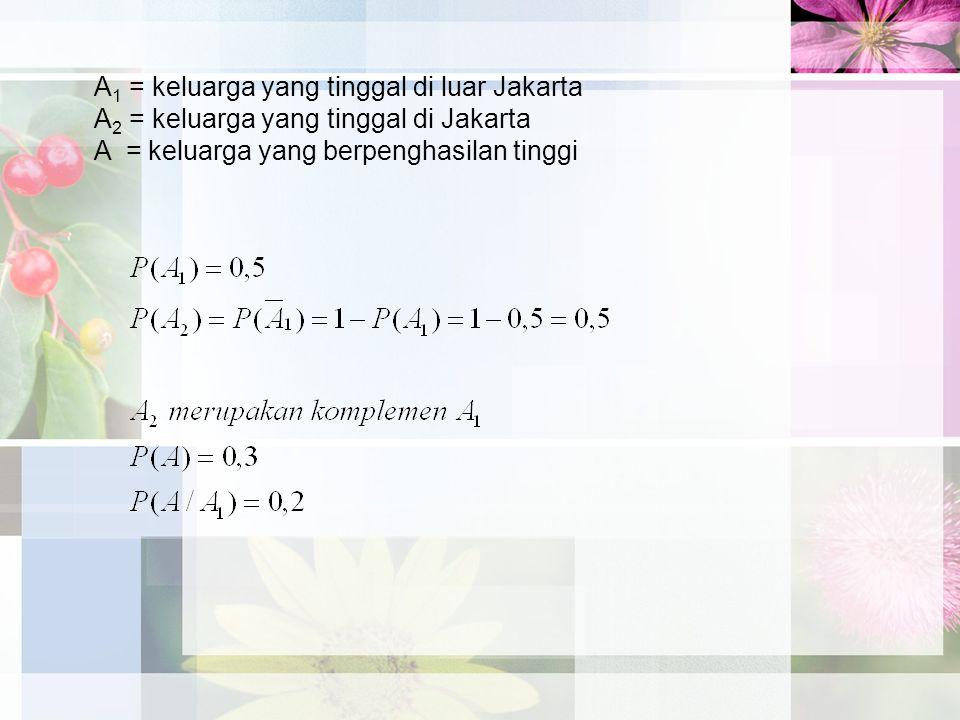 A1 = keluarga yang tinggal di luar Jakarta