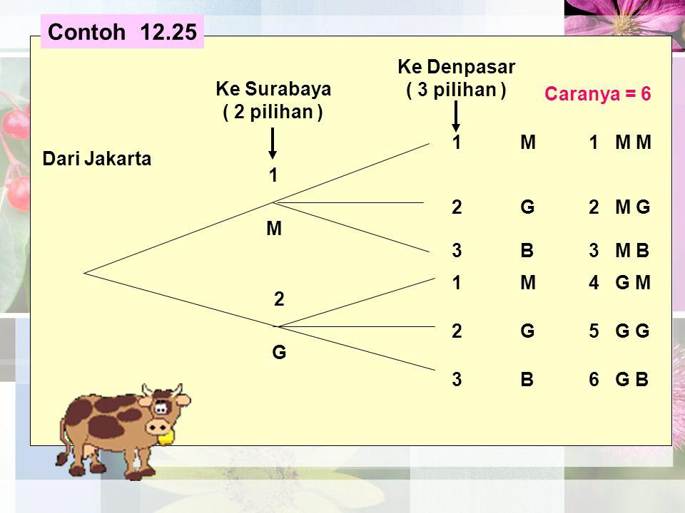 Contoh 12.25 Ke Denpasar ( 3 pilihan ) Ke Surabaya Caranya = 6