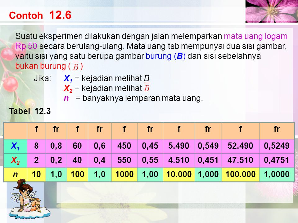 Contoh 12.6 Suatu eksperimen dilakukan dengan jalan melemparkan mata uang logam.