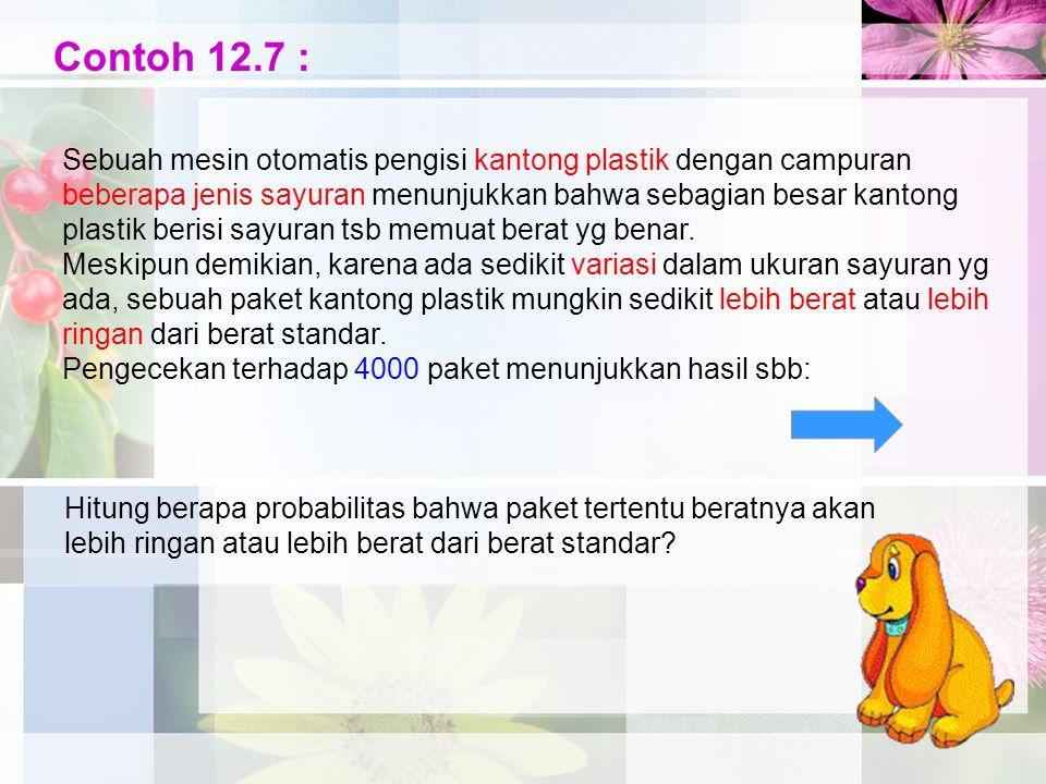 Contoh 12.7 :