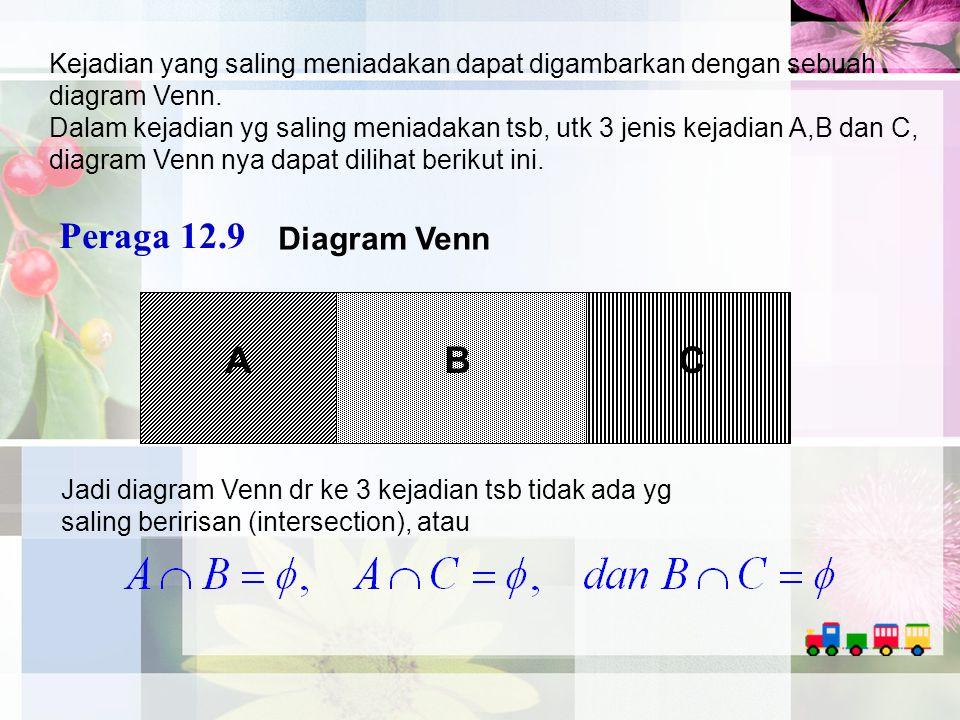 Peraga 12.9 A B C Diagram Venn