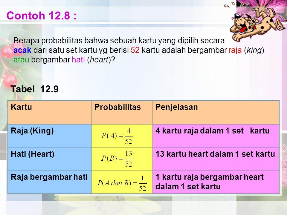 Contoh 12.8 : Berapa probabilitas bahwa sebuah kartu yang dipilih secara. acak dari satu set kartu yg berisi 52 kartu adalah bergambar raja (king)