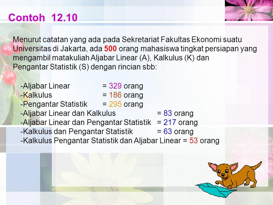 Contoh 12.10 Menurut catatan yang ada pada Sekretariat Fakultas Ekonomi suatu.