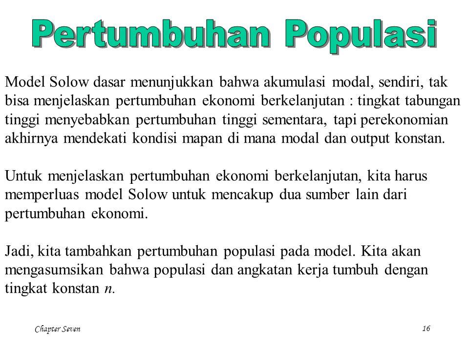 Pertumbuhan Populasi Model Solow dasar menunjukkan bahwa akumulasi modal, sendiri, tak.