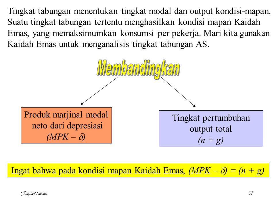 Tingkat tabungan menentukan tingkat modal dan output kondisi-mapan
