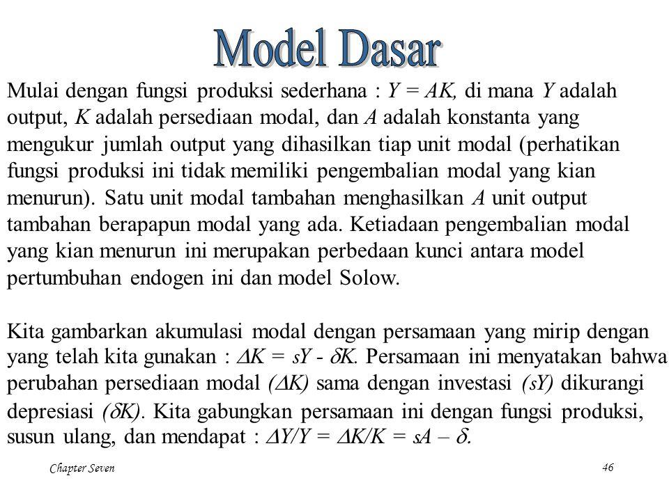 Model Dasar Mulai dengan fungsi produksi sederhana : Y = AK, di mana Y adalah. output, K adalah persediaan modal, dan A adalah konstanta yang.