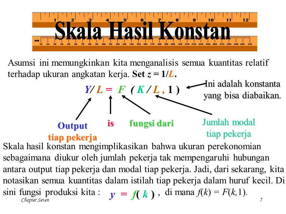 Skala Hasil Konstan Y/ L = F ( K / L , 1 ) y = f( k )