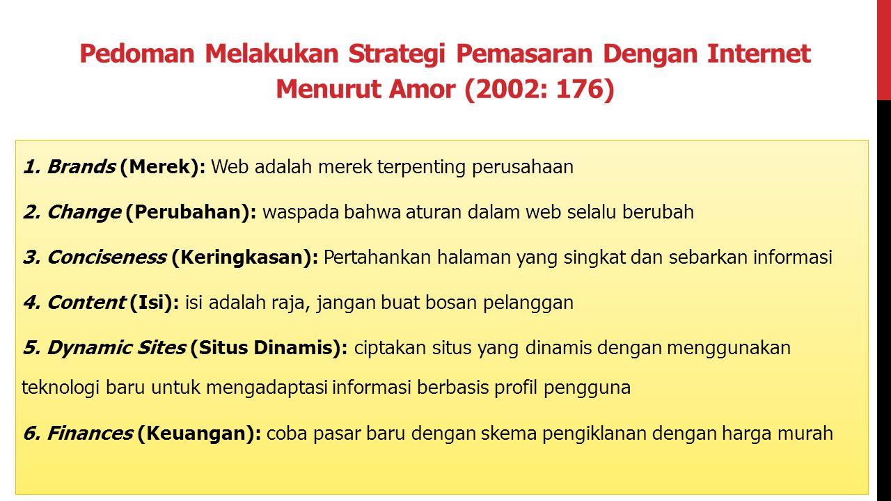 Pedoman Melakukan Strategi Pemasaran Dengan Internet Menurut Amor (2002: 176)