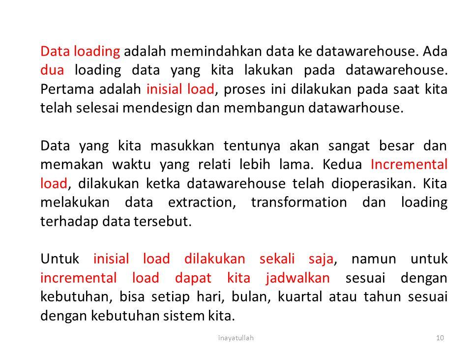 Data loading adalah memindahkan data ke datawarehouse