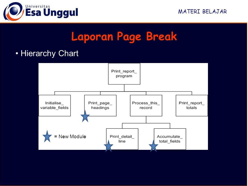 MATERI BELAJAR Laporan Page Break Hierarchy Chart = New Module