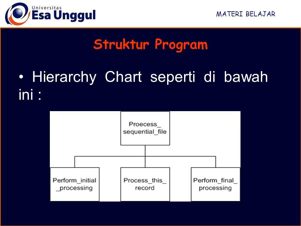 Hierarchy Chart seperti di bawah ini :