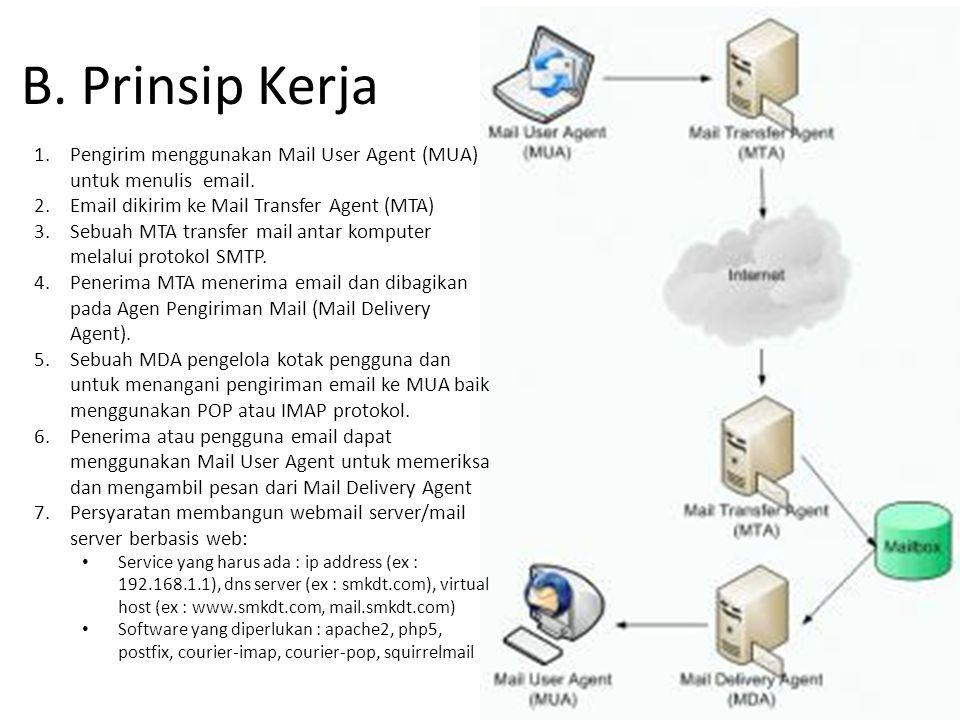 B. Prinsip Kerja Pengirim menggunakan Mail User Agent (MUA) untuk menulis email. Email dikirim ke Mail Transfer Agent (MTA)