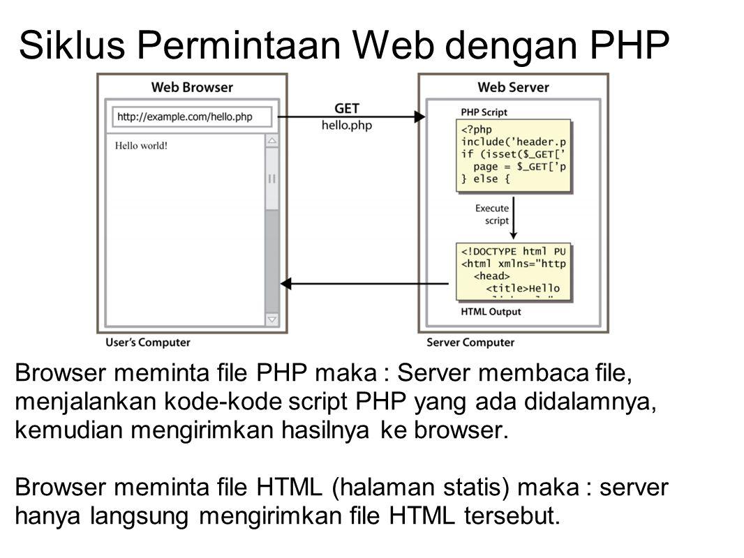 Siklus Permintaan Web dengan PHP