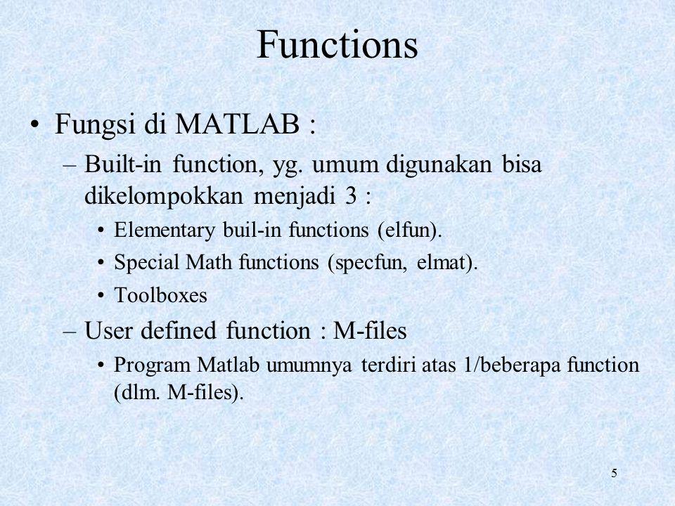 Functions Fungsi di MATLAB :