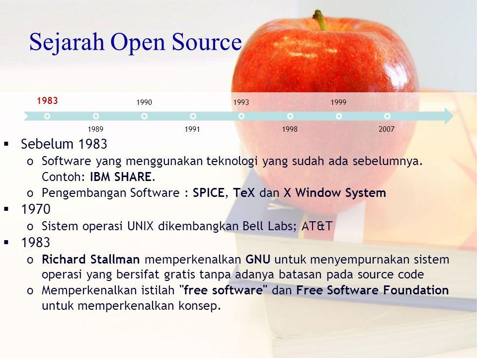 Sejarah Open Source Sebelum 1983 1970 1983