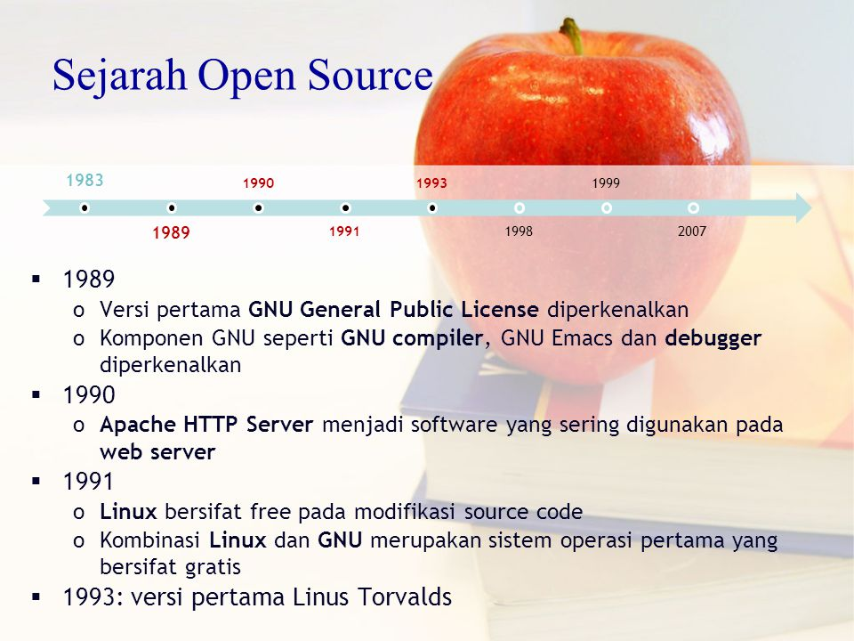 Sejarah Open Source 1989 1990 1991 1993: versi pertama Linus Torvalds