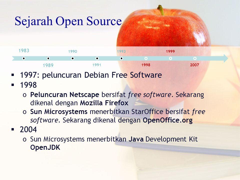 Sejarah Open Source 1997: peluncuran Debian Free Software 1998 2004