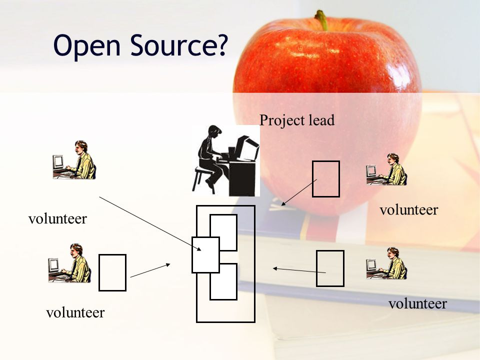 Open Source volunteer Project lead