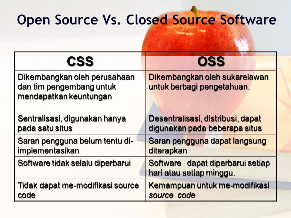 Open Source Vs. Closed Source Software