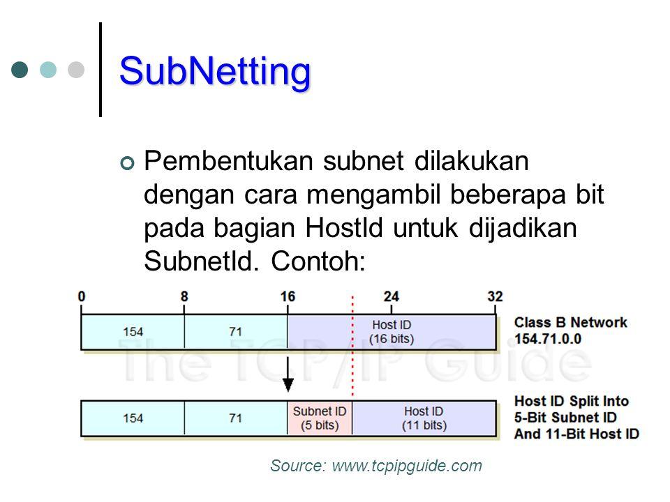 SubNetting Pembentukan subnet dilakukan dengan cara mengambil beberapa bit pada bagian HostId untuk dijadikan SubnetId. Contoh: