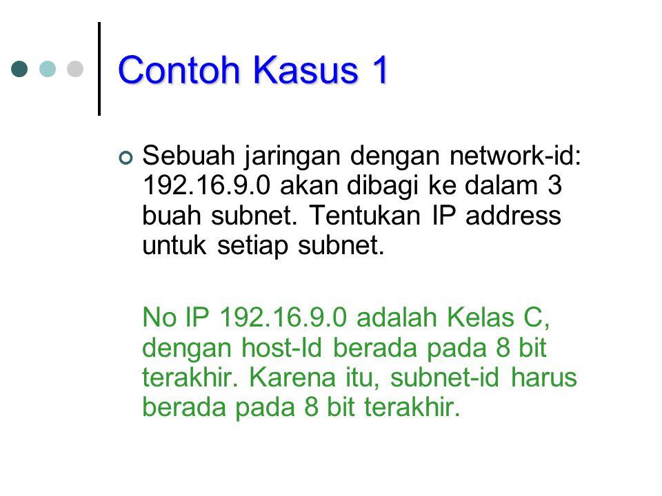 Contoh Kasus 1 Sebuah jaringan dengan network-id: 192.16.9.0 akan dibagi ke dalam 3 buah subnet. Tentukan IP address untuk setiap subnet.