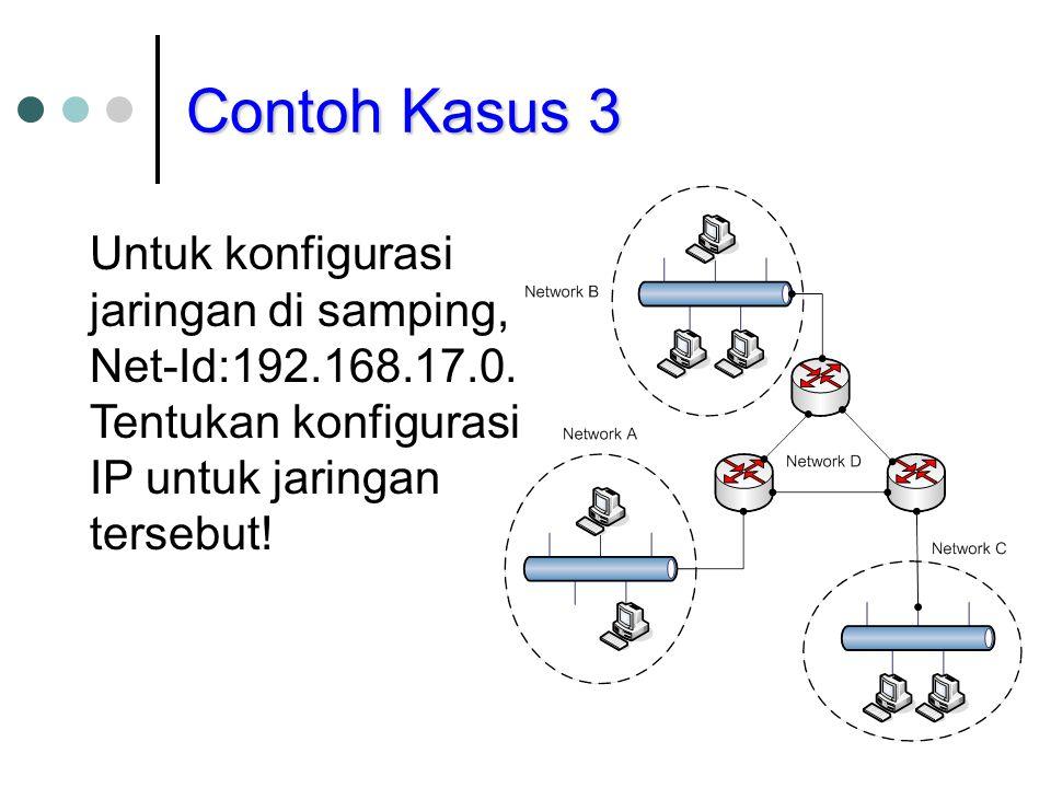 Contoh Kasus 3 Untuk konfigurasi jaringan di samping, Net-Id:192.168.17.0.
