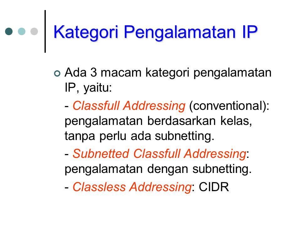 Kategori Pengalamatan IP