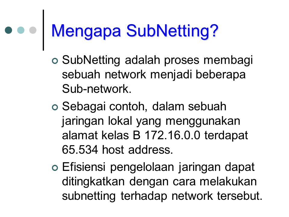 Mengapa SubNetting SubNetting adalah proses membagi sebuah network menjadi beberapa Sub-network.