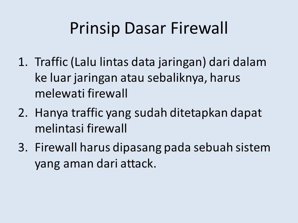 Prinsip Dasar Firewall