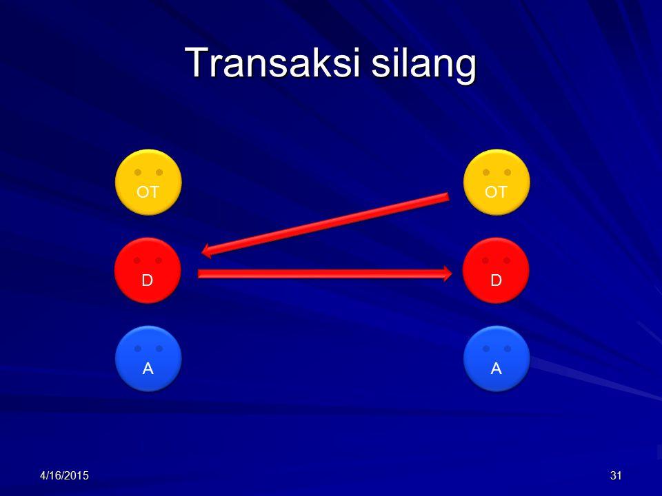 Transaksi silang OT OT D D A A 4/12/2017