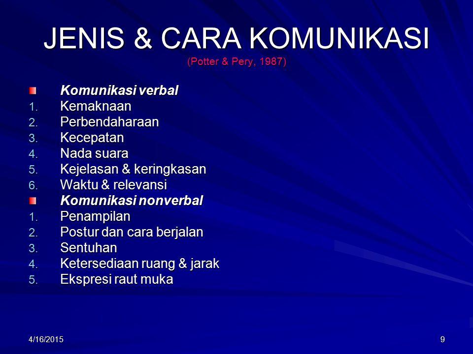 JENIS & CARA KOMUNIKASI (Potter & Pery, 1987)